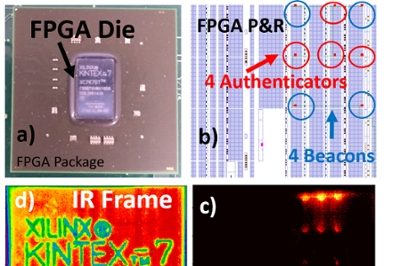 Four tiles, indicated by choices a through d, of FPGA chips and authentication graphics